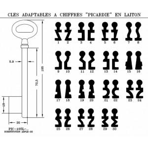 clef à gorges à variures PICARDIE